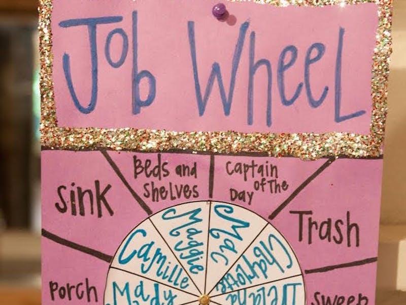 Job wheel.jpg?ixlib=rails 2.1