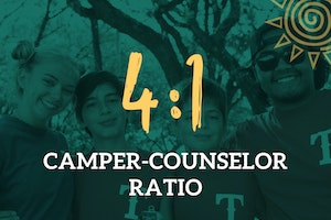 Slide camp counselor ratio.jpg?ixlib=rails 2.1