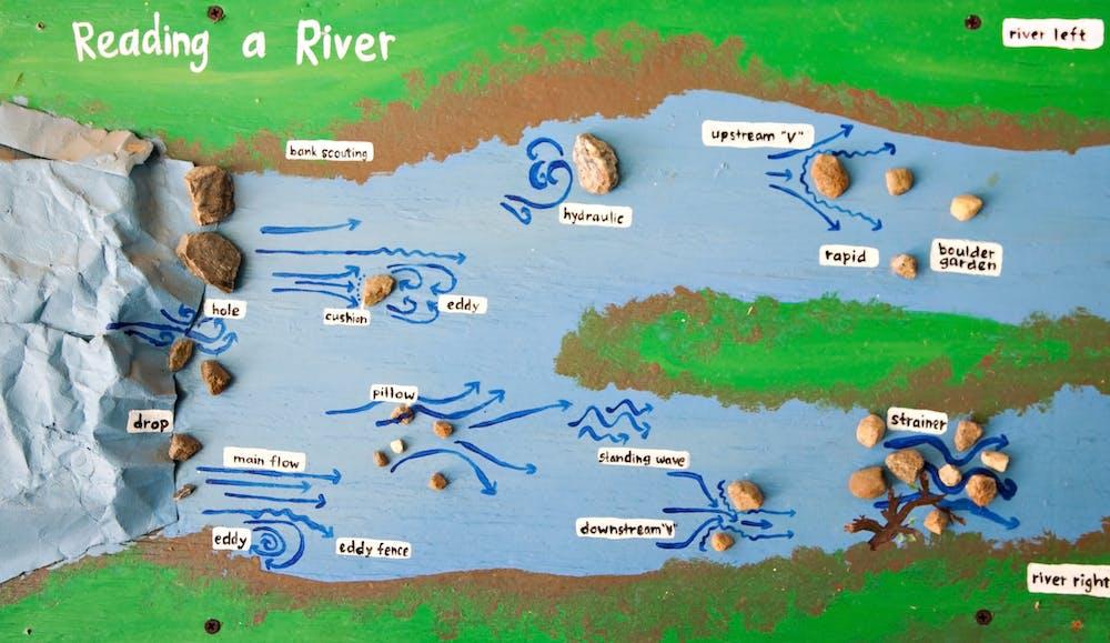 Reading a river at keystone summer camp for girls in north carolina.jpg?ixlib=rails 2.1