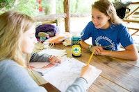 Cits at highlander summer camp for boys and girls.jpg?ixlib=rails 2.1