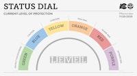 Status dial  1 .jpg?ixlib=rails 2.1