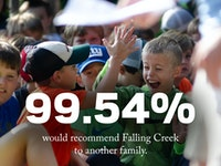 Numbers falling creek camp recommendations.jpg?ixlib=rails 2.1